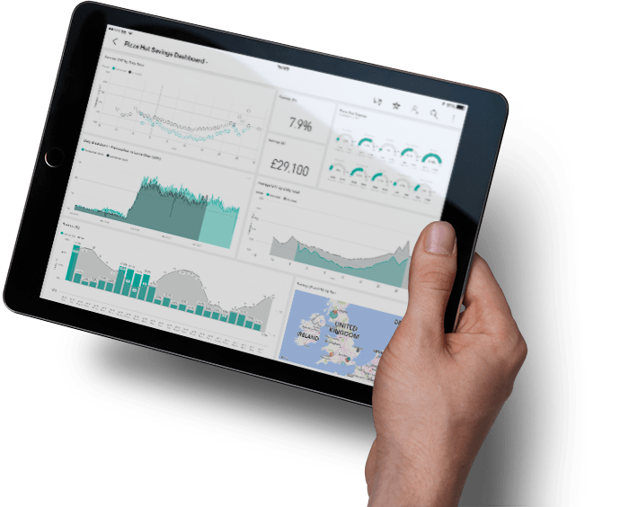 Power Bi reports being shown on an iPad